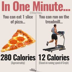 CALORIES IN 1 MINUTE by @jmaxfitness - All it takes is 1-minute to make or break your diet. - As you can see it's much easier to take in Calories than it is to burn Calories. - This is why if you want to lose weight I recommend controlling your food intake as opposed to eating what you want and then trying to burn it off in the gym. - If you want to lose fat eat to lose fat train to build muscle and strength and be consistent.  That's it.  I've said this a million times and I'm saying it…