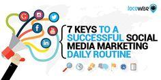 Brand, Ideas, Story, Style, My Life: 7 Keys To A Successful Social Media Marketing Dail...