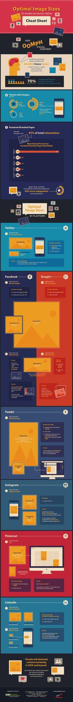 Optimal Image Sizes to Share on Social Media Cheat Sheet #infographic #SocialMedia