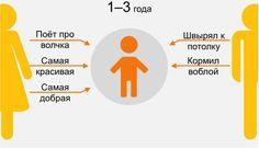 картинки про детей и родителей - Поиск в Google