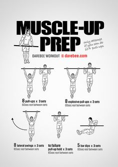 Muscle Training: Muscle-Up Prep Workout