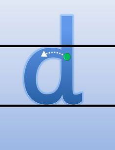 A set of simple images that can be imported into any tablet. iPad, mobile device, touch screen device or IWB and used to help develop fine motor skills. Simple lower case letter formation (letters a-i) for tracing over with finger or pointer - just import into the app or program of your choice to use. Some available apps can also add a sensory element to the activity