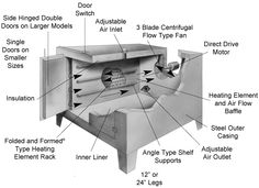 how to wire a 3    phase    oven heating    element     Google Search