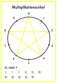 Multicirkel2