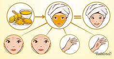 5 magici effetti della curcuma sulla pelle del viso. È la miglior maschera per viso che tu possa trovare!