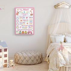 Szülinapi poszter vagy vászonkép. Vidám kelléke a fotózásnak, később pedig a gyerekszoba falát díszítheti és örök emlék marad. Toddler Bed, Furniture, Home Decor, Child Bed, Decoration Home, Room Decor, Home Furnishings, Home Interior Design, Home Decoration