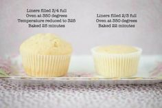 How to make your cupcakes fluffier.