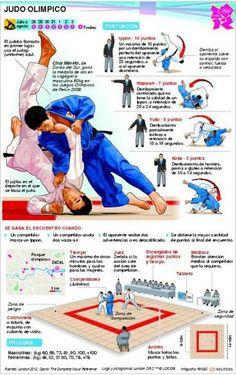Poängberäkning i Judo Aikido, Taekwondo, Kick Boxing, Boxing Workout, Muay Thai, Mma, Bushido, Martial Arts Techniques, Ju Jitsu