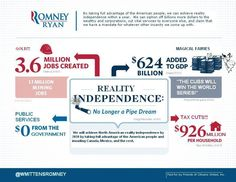 I had to update my most recent infographic - Reality Independence by 2020