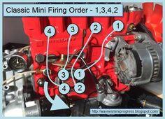 Red Mini Cooper, Mini Cooper Classic, Classic Mini, Classic Cars, Mini Morris, Mini Copper, Austin Healey Sprite, Morris Minor, Classic Mercedes