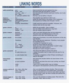 Linking words in English … Ielts Writing, Writing Words, Teaching Writing, Essay Writing, Linking Words For Essays, Resume Writing, English Writing Skills, English Lessons, Learn English