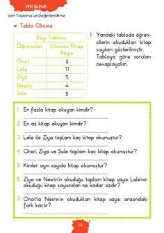 1. Sınıf Konu Anlatım MATEMATİK FASİKÜLLERİ Grade 1, Chart, Student, Math, Books, Mathematics, Livros, Math Resources, Book