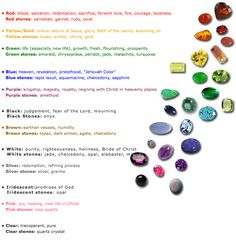 Bible-Stone-Colors