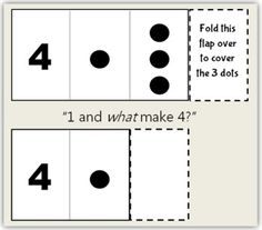 Math Common Core: Missing Part Flashcards, Combinations for numbers This set of cards is based on an activity by John Van de Walle. Students determine a covered missing part by using the whole and visible part. Math Classroom, Kindergarten Math, Teaching Math, Math Stations, Math Centers, Math Resources, Math Activities, Math Addition, Addition Facts