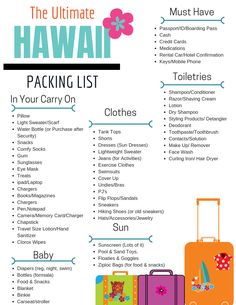 The Ultimate Hawaii Packing List - Your guide to what to pack for the Aloha State + 10 things you probably never thought you needed. hawaii beach vacation packing list with outfit ideas Packing List For Vacation, Packing For A Cruise, Travel Packing, Budget Travel, Travel Hacks, Travel Tips, Europe Packing, Honeymoon Packing Lists, Travel Videos