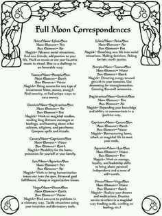 10 pgs Moon Correspondence spell pages Wicca Book of Shadows Page on Parchment Wiccan Spell Book, Witch Spell, Pagan Witch, Wiccan Spells, Magic Spells, Witchcraft, Witches, Spell Books, Full Moon Ritual