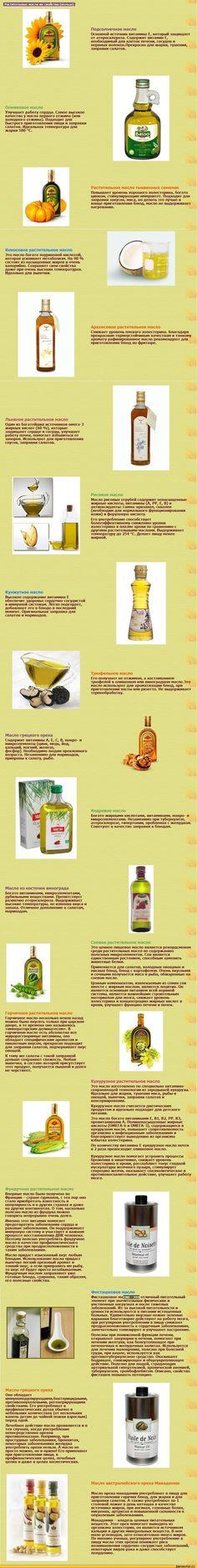 Польза растительных масел.
