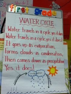 water cycle song - to the tune of she'll be coming round the mountain