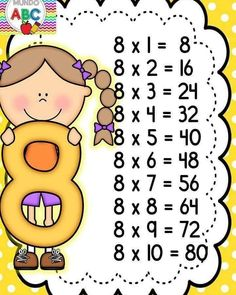 - Mundo Kids By Marly - Tabuada pronta pra imprimir ! First Grade Activities, Kids Learning Activities, Learning Multiplication, Teaching Math, Math Sheets, Teacher Supplies, Classroom Projects, Spanish Language Learning, 5th Grade Math
