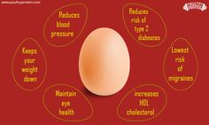 6 SURPRISING HEALTH BENEFITS OF EGGS ! !! !!!   Read more @ www.poultryprotein.com