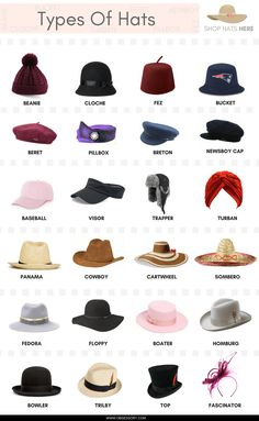 hats caps headgear types fashion infographic Fashion Infographic 83d9524d25f7