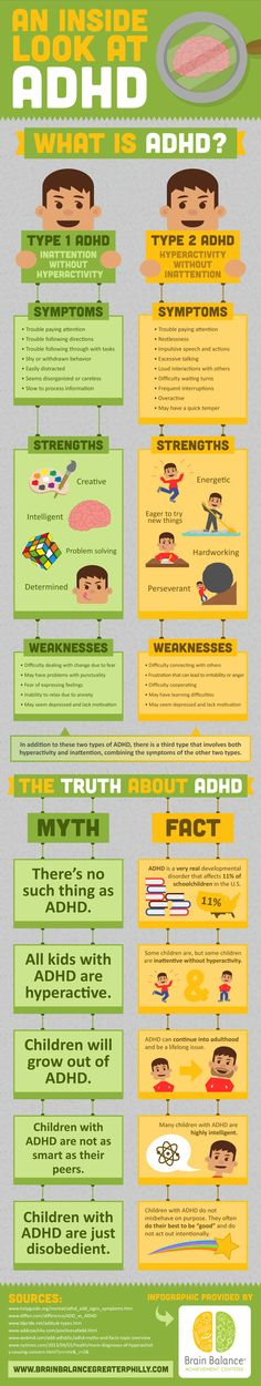 An Inside Look at ADHD Infographic. This is a really nice infographic, especially as it has positive qualities and not just problems. :: funny-- my sister has type one, and i have type two! :D our father has adhd, as well. Adhd Help, Add Adhd, Social Work, Social Skills, What Is Adhd, Education Positive, Positive Behavior, Higher Education, Adhd And Autism