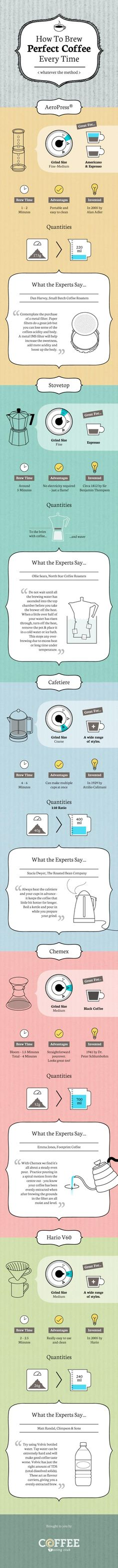 How To Brew Perfect Coffee Every Time #Infographic