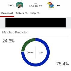 I like that matchup prediction from ESPN. #RCJH