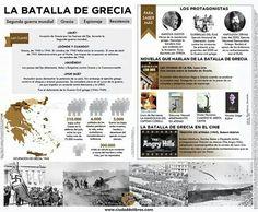 La batalla de Grecia