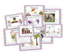 Herding Kats in Kindergarten: story Elements posters Reading Strategies, Reading Skills, Teaching Reading, Reading Comprehension, Literacy Strategies, Comprehension Strategies, Kindergarten Posters, Kindergarten Literacy, Preschool Classroom