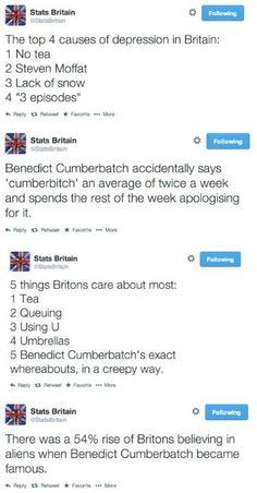 Love Stats Britain!!