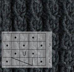 ♥ Lochmusterzöpfe stricken ♥ Kostenlose Strickanleitung auf Deutsch für ein schönes herbstliches Strickmuster, das sich gut für eine Strickjacke oder einen Loop eignet. Eine zusätzliche Zopfnadel wird nicht benötigt // Zopfmuster stricken // Lochmuster stricken // Strickjacke // Gratisanleitung // Strickblog // Strickschrift // Zählmuster // Strickmuster Herbst // Strickmuster Winter //Flächenmuster stricken // Hebemaschen // freepattern // knitting