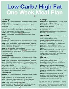 You Eat Low Carb What do you Eat Besides Bacon A Simple One-Week Low Carb Meal Plan | http://dirtyfloordiaries.com/simple-one-week-low-carb-meal-plan/