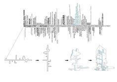Highrise Proposal, Tokyo on Behance