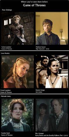 #gameofthrones #tronodispade  via: http://www.clustermagazine.it/2013/06/dove-abbiamo-visto-i-personaggi-di-game-of-thrones-precedentemente/
