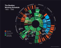 The Beatles: Working Schedule 1963 - 1966