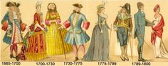 I'm fascinated with the changing styles of fashion over the years and discovered more resources of period costumes and fashion. 17th Century Clothing, 17th Century Fashion, 18th Century Dress, 19th Century, Dog Face Drawing, English Clothes, Fashion Silhouette, Period Costumes, Fashion Over