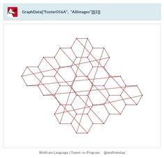 "GraphData[""Foster056A"", ""AllImages""][[2]]"