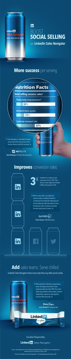 Boost Social Selling with Linkedin Sales Navigator #infographic
