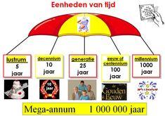 Miniatuurafbeelding voor de versie van 10 jun 2012 om 12:01 Dutch Language, School Hacks, Pre School, Spelling, Vocabulary, Math, Amber, Learning, Studying