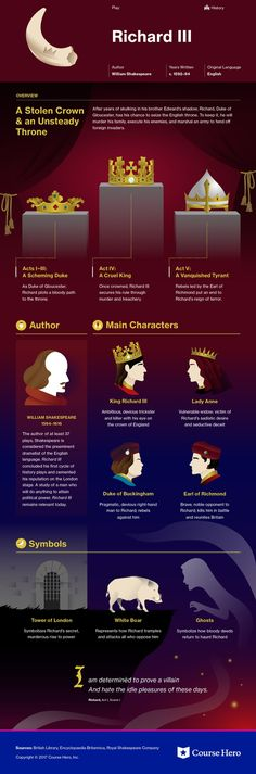 This @CourseHero infographic on Richard III is both visually stunning and informative!
