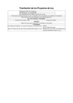 Esquemas constitucion Sheet Music, Medicine, Dresses, Music Score, Music Sheets