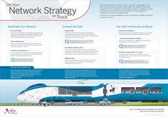 Get your Network Strategy on Track Infographic #Infographics