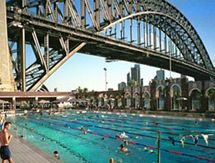 North Sydney Council - About the Olympic Pool