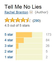 Reviews: What Those Stars Really Mean to Authors