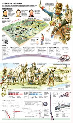 Battle of Vitoria 1813 Waterloo Map, Battle Of Waterloo, Independence War, War Of 1812, Mystery Of History, Military Diorama, Napoleonic Wars, Nose Art, Spanish Lessons