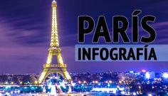 Infografía: Guía de a viaje París