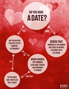 Do you have a #date ? #Valentines