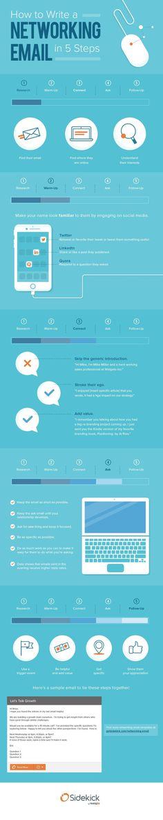 Efectividad: 5 pasos para escribir un correo-e de networking [infografía]