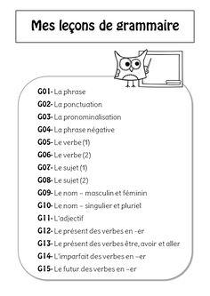 Faire de la grammaire au CE1